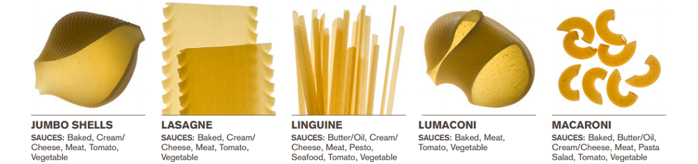 Welke saus bij welke pasta 5