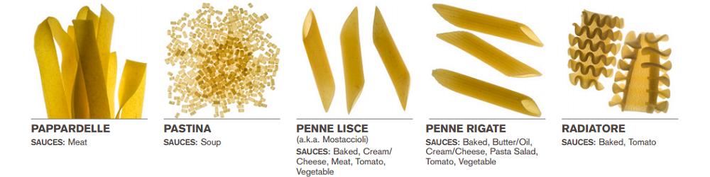 Welke saus bij welke pasta 7