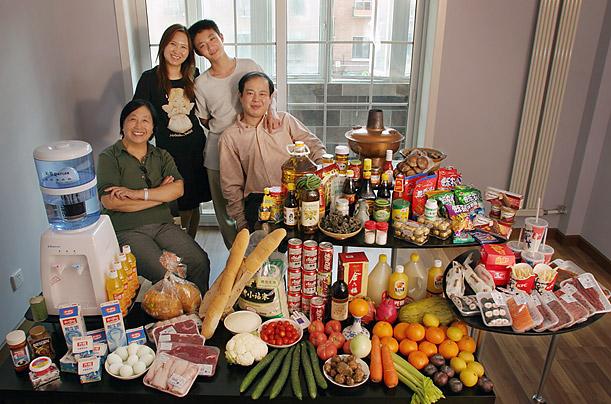 Eetcultuur in verschillende landen China