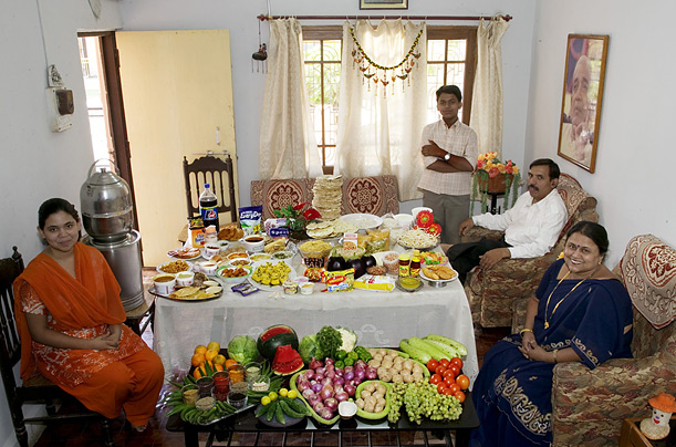 Eetcultuur in verschillende landen India