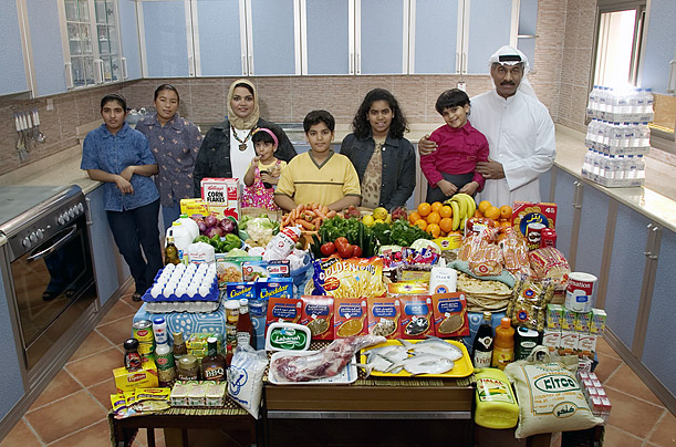 Eetcultuur in verschillende landen Kuwait
