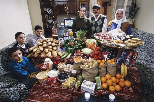 Eetcultuur in verschillende landen Turkye