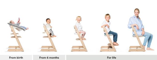 Review Stokke Tripp Trapp kinderstoel